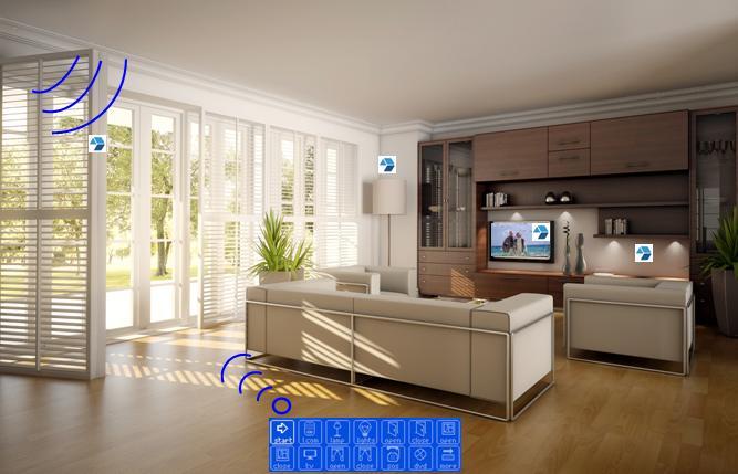Control-Entorno-EA2
